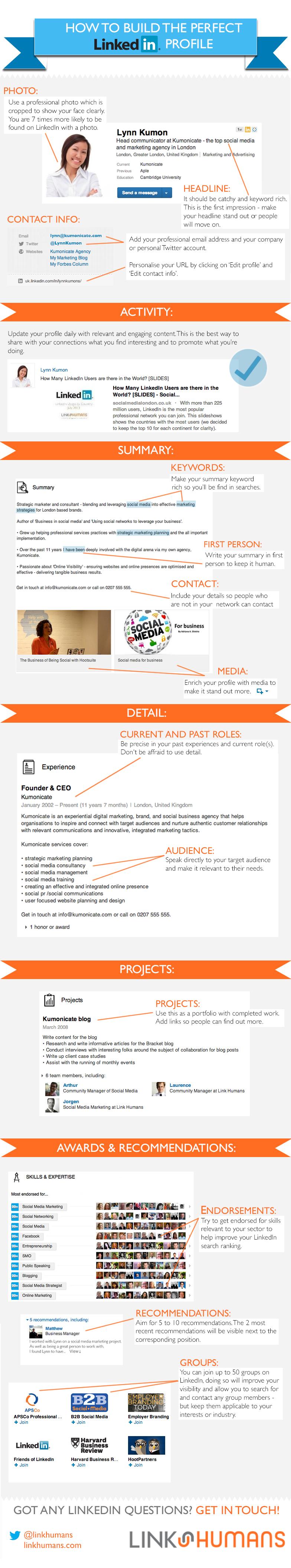 720x3876xlinkedin-infographic1-jpg-pagespeed-ic-tyfkpmhwbx